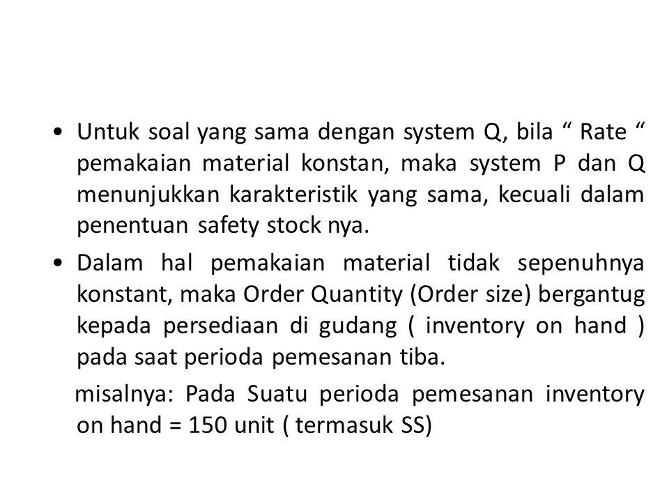 """Fixed Order Period inventory system ( system P) Untuk soal yang sama dengan system Q, bila """" Rate """" pemakaian material konstan, maka system P dan Q me"""