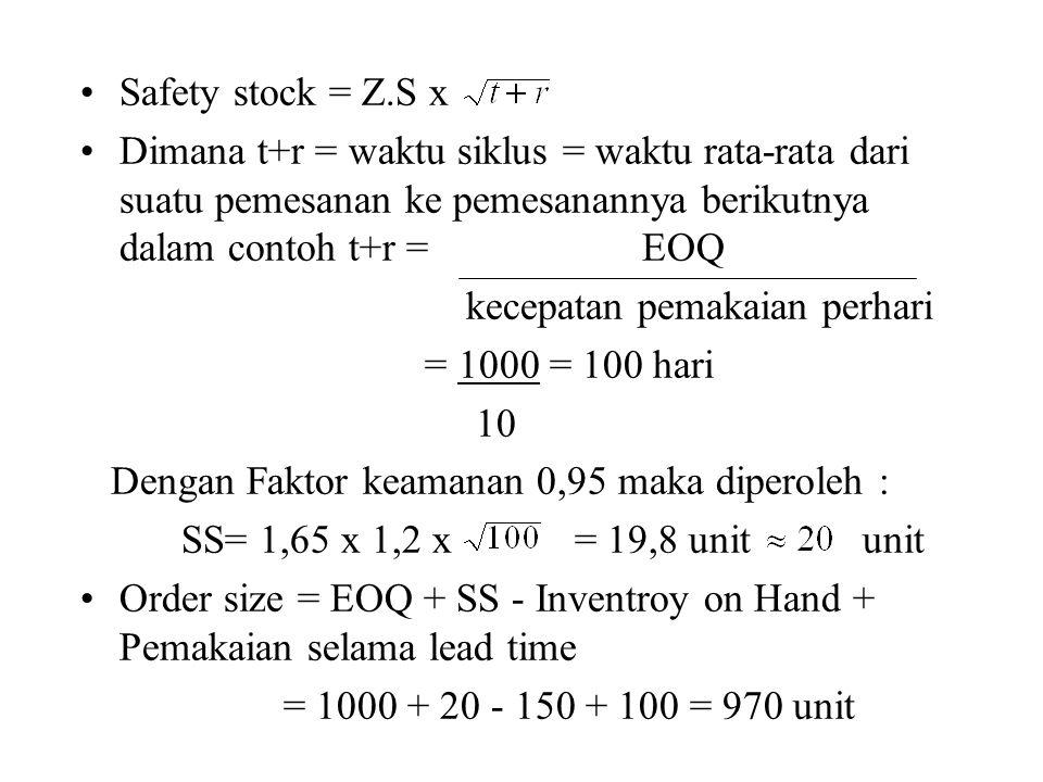 Safety stock = Z.S x Dimana t+r = waktu siklus = waktu rata-rata dari suatu pemesanan ke pemesanannya berikutnya dalam contoh t+r = EOQ kecepatan pema