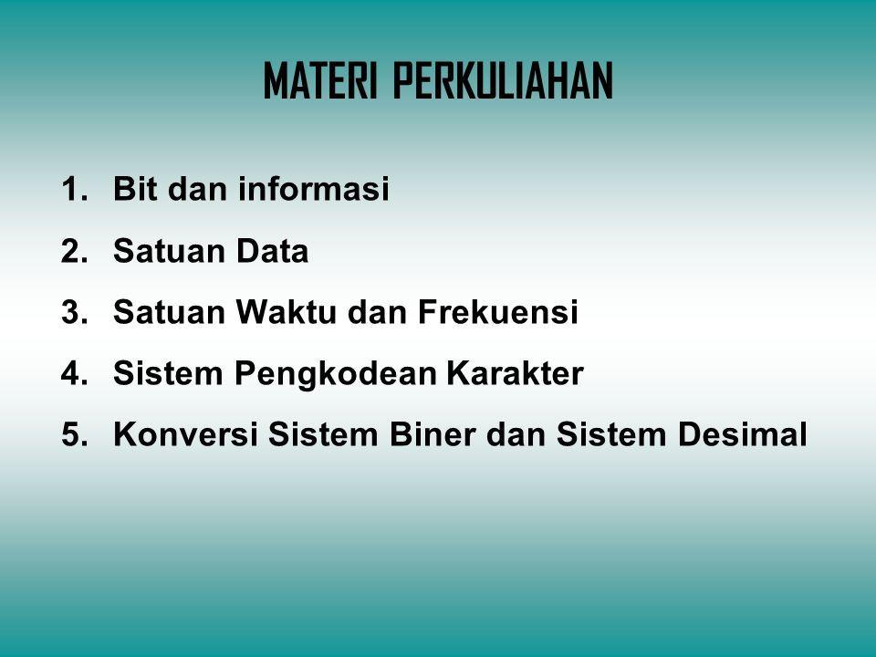 1.Bit dan informasi 2.Satuan Data 3.Satuan Waktu dan Frekuensi 4.Sistem Pengkodean Karakter 5.Konversi Sistem Biner dan Sistem Desimal MATERI PERKULIA