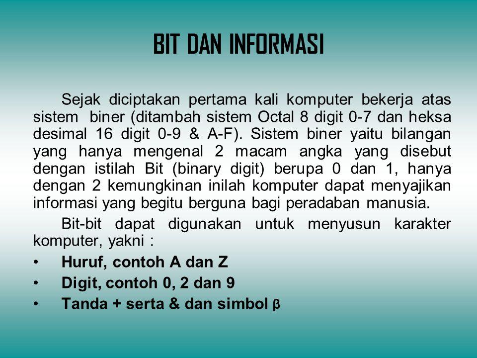 Sejak diciptakan pertama kali komputer bekerja atas sistem biner (ditambah sistem Octal 8 digit 0-7 dan heksa desimal 16 digit 0-9 & A-F). Sistem bine