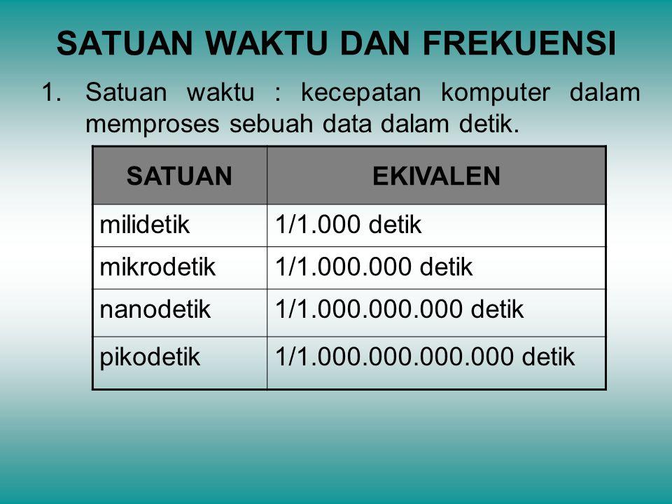 ...lanjutan 2.Satuan frekuensi : frekuesi diukur dengan satuan HERTZ .
