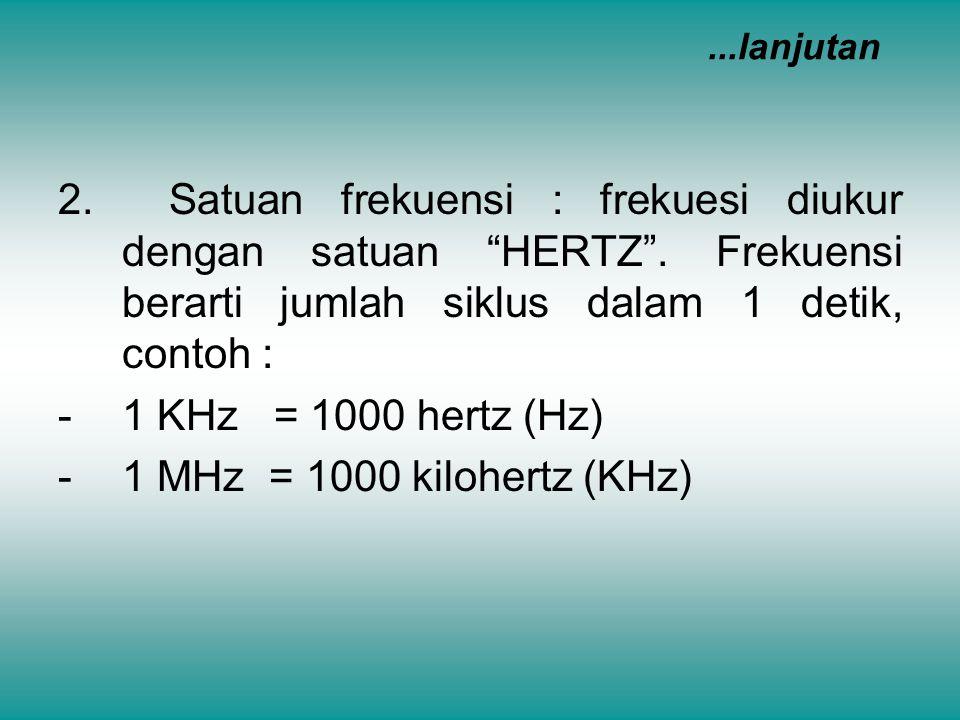 """...lanjutan 2. Satuan frekuensi : frekuesi diukur dengan satuan """"HERTZ"""". Frekuensi berarti jumlah siklus dalam 1 detik, contoh : -1 KHz = 1000 hertz ("""