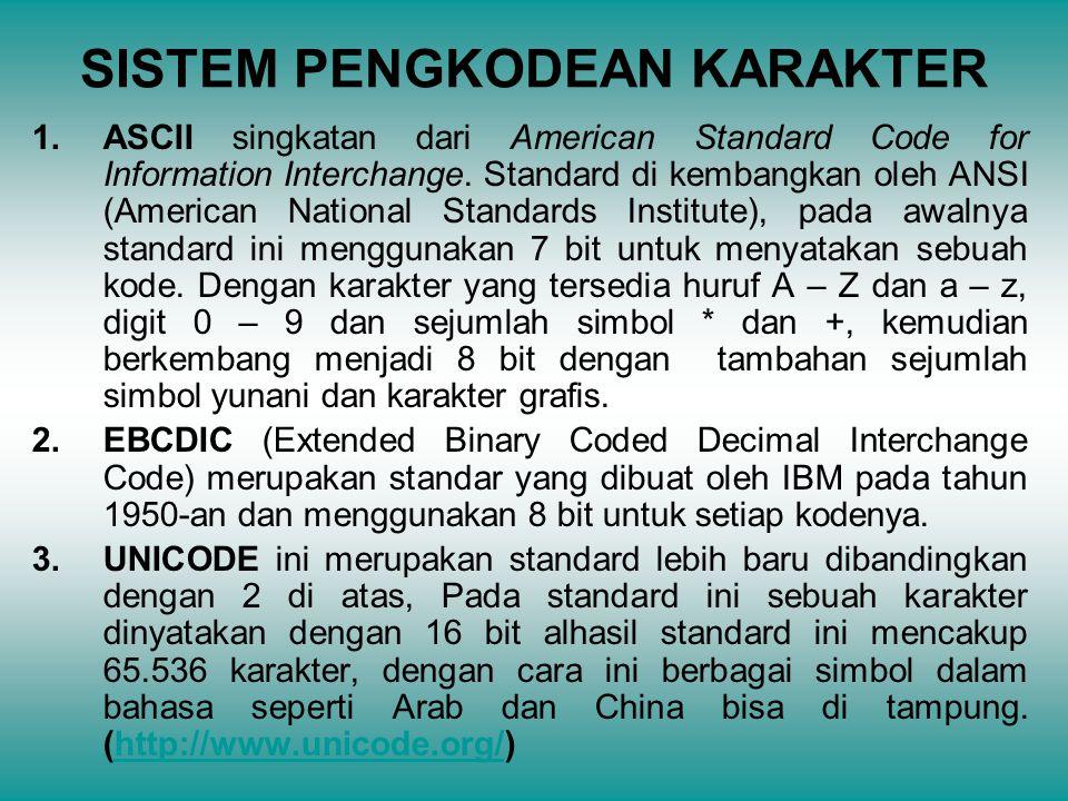 SISTEM PENGKODEAN KARAKTER 1.ASCII singkatan dari American Standard Code for Information Interchange. Standard di kembangkan oleh ANSI (American Natio