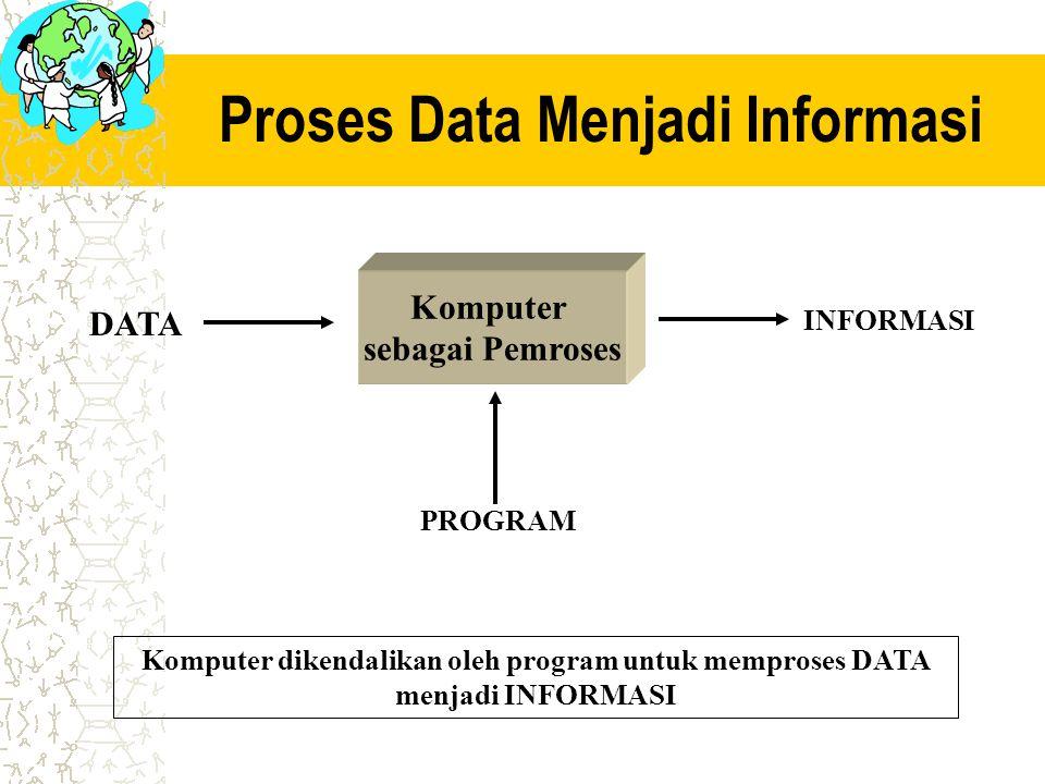Proses Data Menjadi Informasi Komputer sebagai Pemroses DATA INFORMASI PROGRAM Komputer dikendalikan oleh program untuk memproses DATA menjadi INFORMA