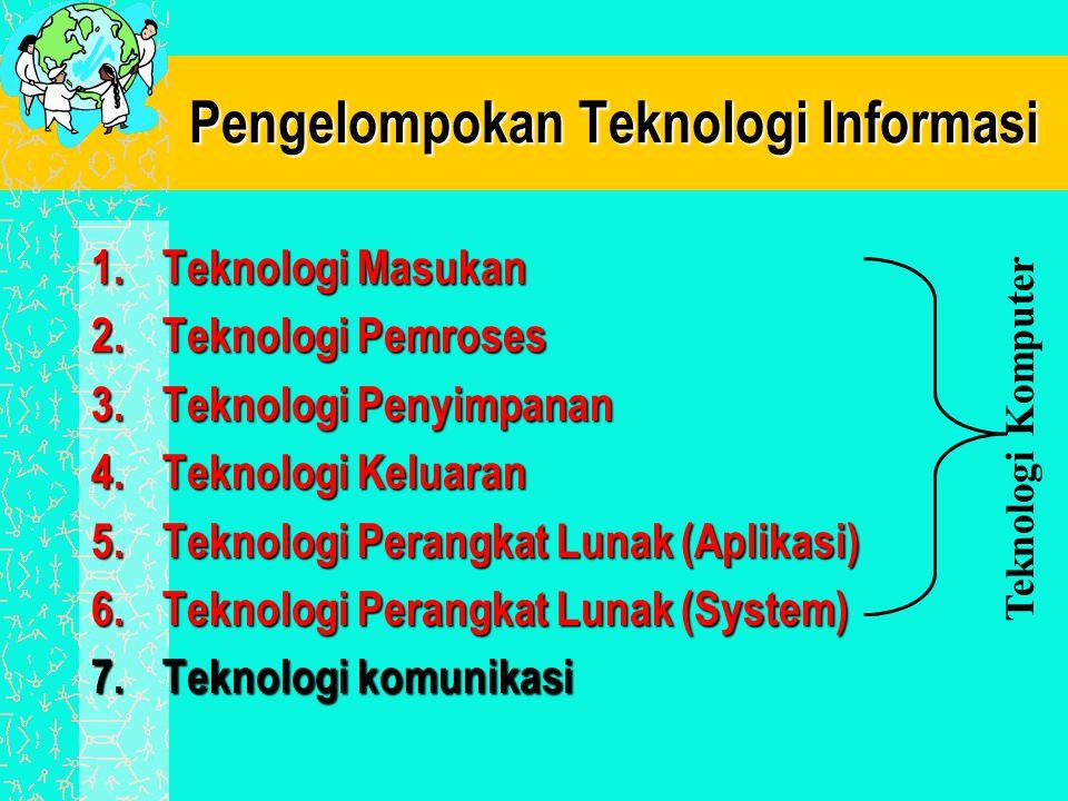 Pengelompokan Teknologi Informasi 1.Teknologi Masukan 2.Teknologi Pemroses 3.Teknologi Penyimpanan 4.Teknologi Keluaran 5.Teknologi Perangkat Lunak (A