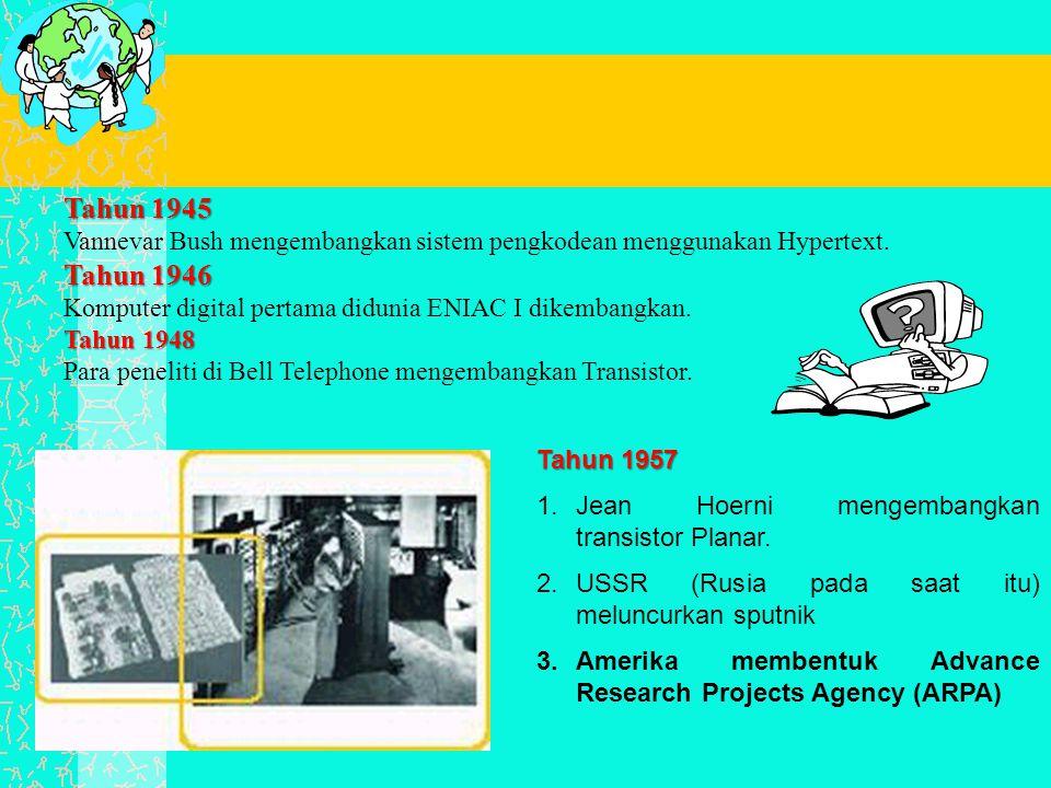 Tahun 1945 Tahun 1946 Tahun 1948 Tahun 1945 Vannevar Bush mengembangkan sistem pengkodean menggunakan Hypertext. Tahun 1946 Komputer digital pertama d