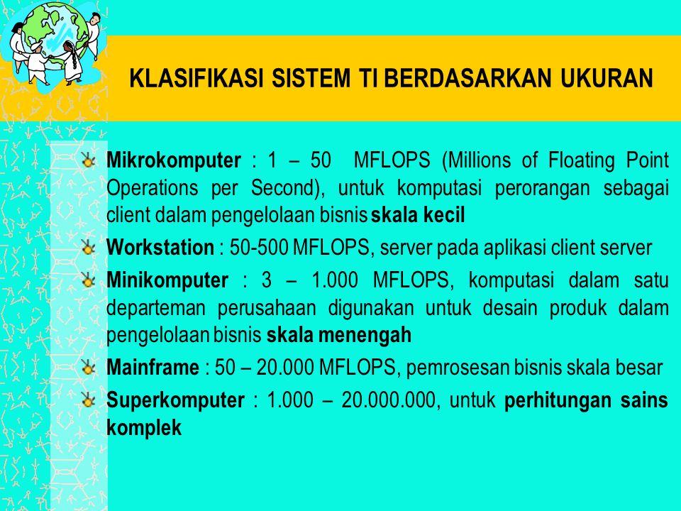 KLASIFIKASI SISTEM TI BERDASARKAN UKURAN Mikrokomputer : 1 – 50 MFLOPS (Millions of Floating Point Operations per Second), untuk komputasi perorangan