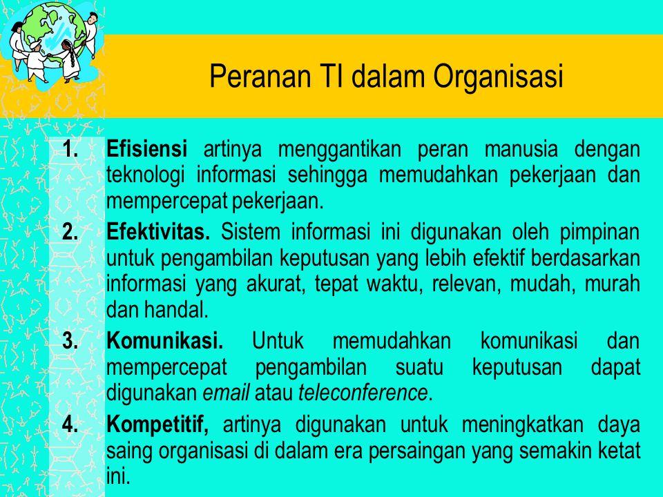 Peranan TI dalam Organisasi 1.Efisiensi artinya menggantikan peran manusia dengan teknologi informasi sehingga memudahkan pekerjaan dan mempercepat pe