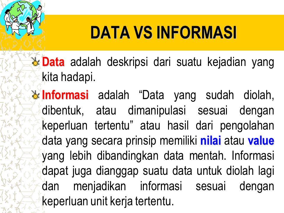 """DATA VS INFORMASI Data Data adalah deskripsi dari suatu kejadian yang kita hadapi. Informasi nilaivalue Informasi adalah """"Data yang sudah diolah, dibe"""
