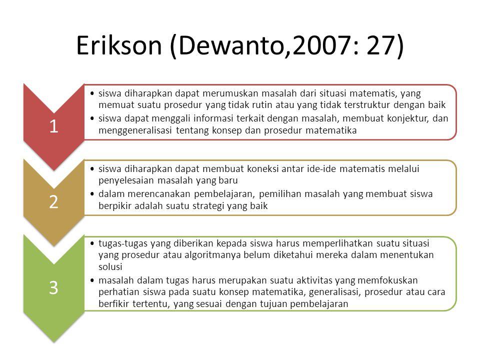 Erikson (Dewanto,2007: 27) 1 siswa diharapkan dapat merumuskan masalah dari situasi matematis, yang memuat suatu prosedur yang tidak rutin atau yang t