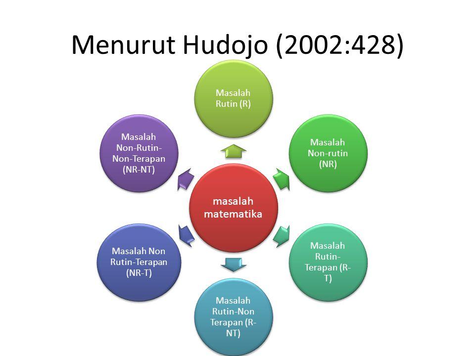 Menurut Hudojo (2002:428) masalah matematika Masalah Rutin (R) Masalah Non-rutin (NR) Masalah Rutin- Terapan (R- T) Masalah Rutin-Non Terapan (R- NT)