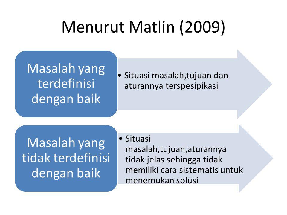 Menurut Matlin (2009) Situasi masalah,tujuan dan aturannya terspesipikasi Masalah yang terdefinisi dengan baik Situasi masalah,tujuan,aturannya tidak