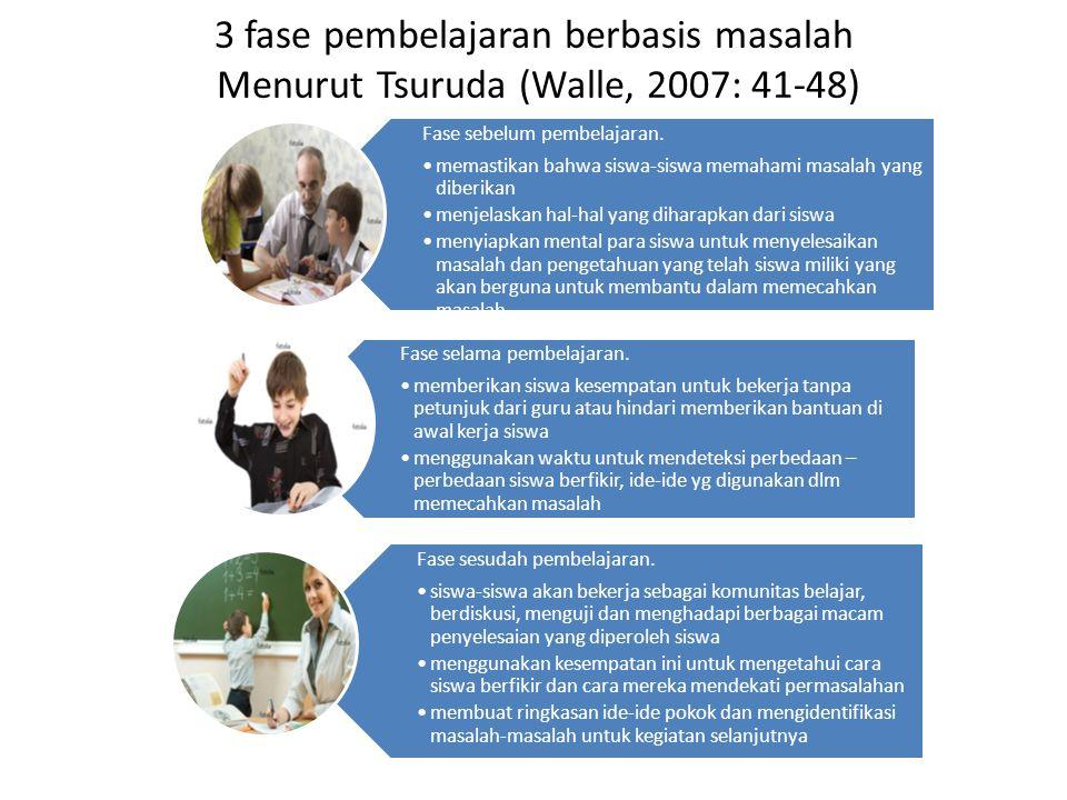 3 fase pembelajaran berbasis masalah Menurut Tsuruda (Walle, 2007: 41-48) Fase sebelum pembelajaran. memastikan bahwa siswa-siswa memahami masalah yan
