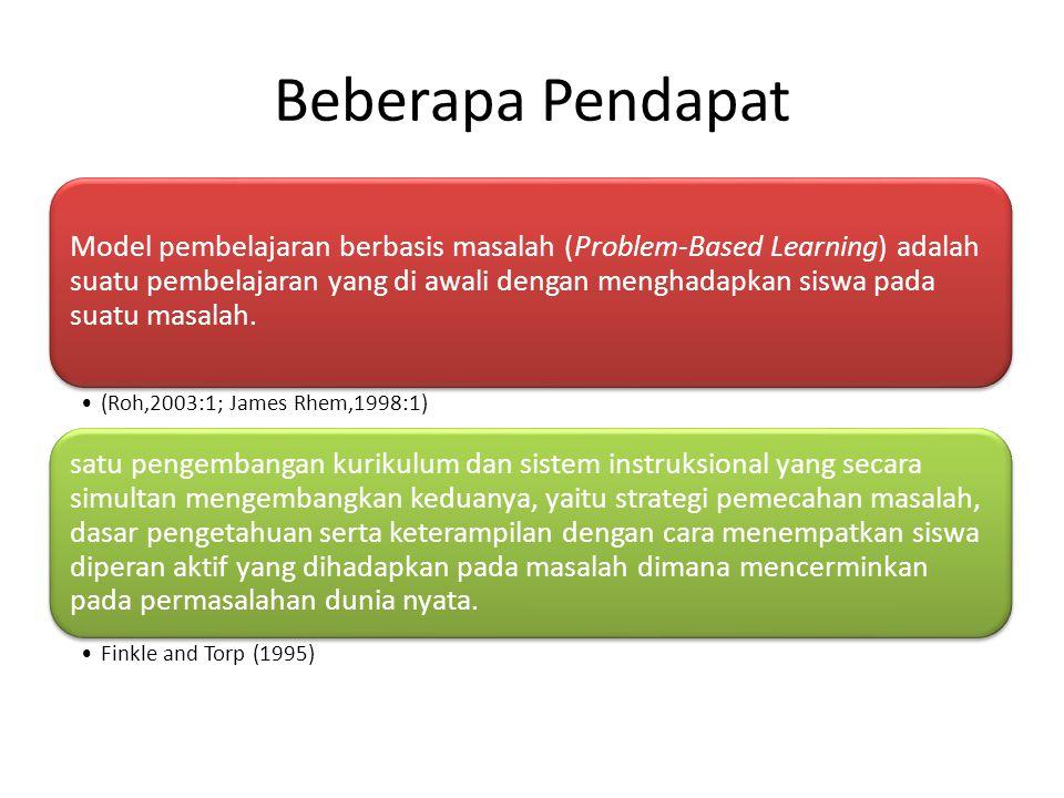 3 fase pembelajaran berbasis masalah Menurut Tsuruda (Walle, 2007: 41-48) Fase sebelum pembelajaran.