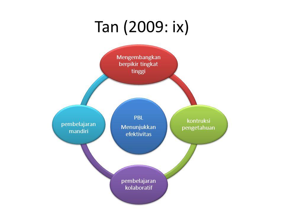 Erikson (Dewanto,2007: 27) 1 siswa diharapkan dapat merumuskan masalah dari situasi matematis, yang memuat suatu prosedur yang tidak rutin atau yang tidak terstruktur dengan baik siswa dapat menggali informasi terkait dengan masalah, membuat konjektur, dan menggeneralisasi tentang konsep dan prosedur matematika 2 siswa diharapkan dapat membuat koneksi antar ide-ide matematis melalui penyelesaian masalah yang baru dalam merencanakan pembelajaran, pemilihan masalah yang membuat siswa berpikir adalah suatu strategi yang baik 3 tugas-tugas yang diberikan kepada siswa harus memperlihatkan suatu situasi yang prosedur atau algoritmanya belum diketahui mereka dalam menentukan solusi masalah dalam tugas harus merupakan suatu aktivitas yang memfokuskan perhatian siswa pada suatu konsep matematika, generalisasi, prosedur atau cara berfikir tertentu, yang sesuai dengan tujuan pembelajaran