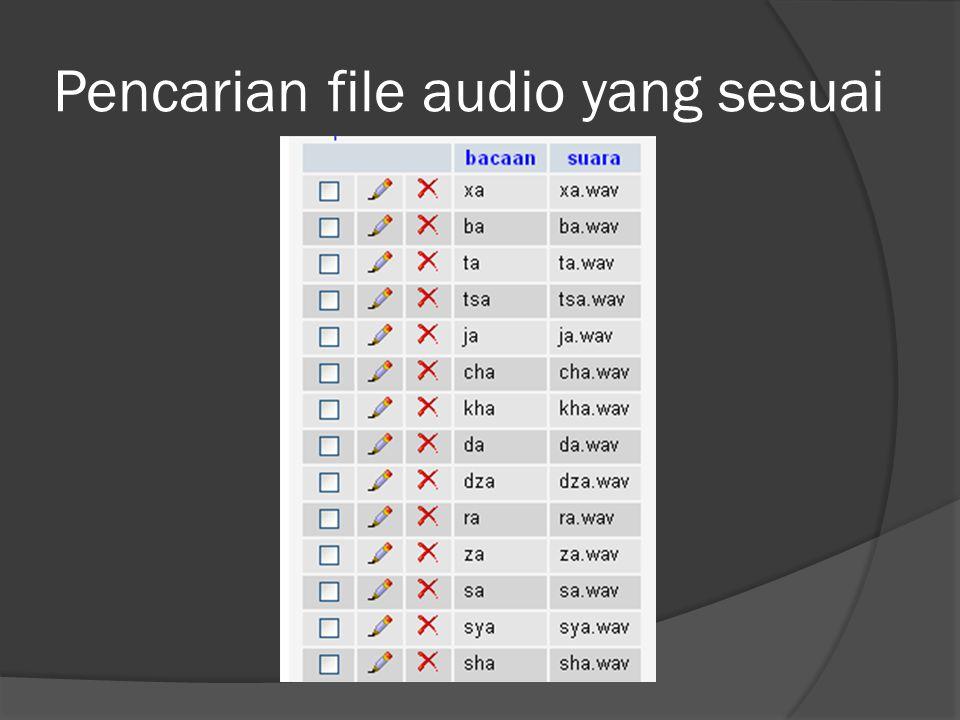 Pencarian file audio yang sesuai