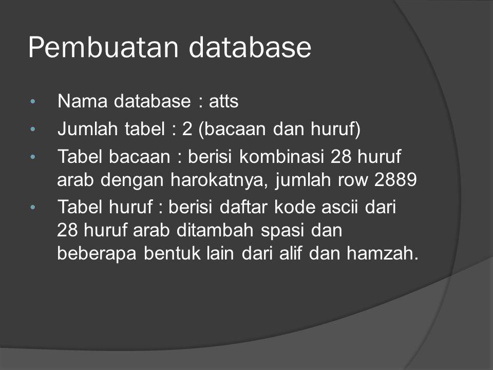 Pembuatan database Nama database : atts Jumlah tabel : 2 (bacaan dan huruf) Tabel bacaan : berisi kombinasi 28 huruf arab dengan harokatnya, jumlah row 2889 Tabel huruf : berisi daftar kode ascii dari 28 huruf arab ditambah spasi dan beberapa bentuk lain dari alif dan hamzah.