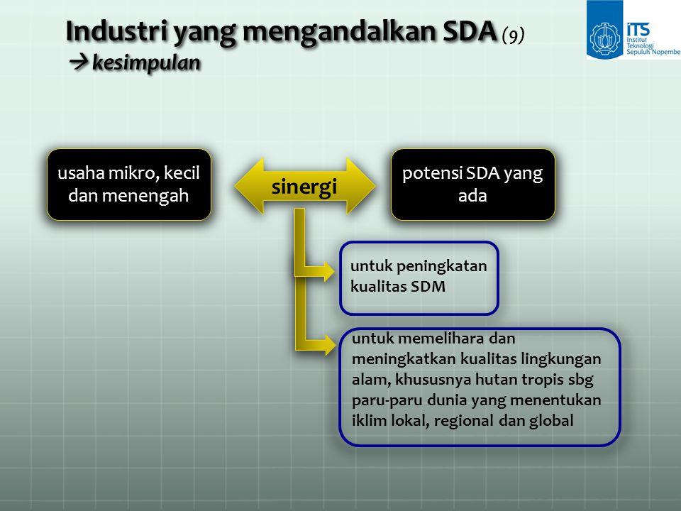 Industri yang mengandalkan SDA  kesimpulan Industri yang mengandalkan SDA (9)  kesimpulan usaha mikro, kecil dan menengah potensi SDA yang ada siner