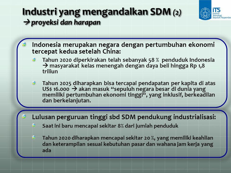 Industri yang mengandalkan SDM (2)  proyeksi dan harapan Indonesia merupakan negara dengan pertumbuhan ekonomi tercepat kedua setelah China: Tahun 20