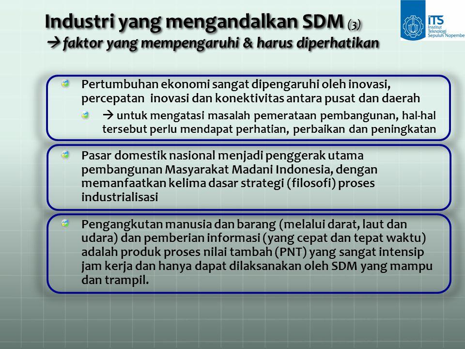 Industri yang mengandalkan SDM (3)  faktor yang mempengaruhi & harus diperhatikan Pertumbuhan ekonomi sangat dipengaruhi oleh inovasi, percepatan ino