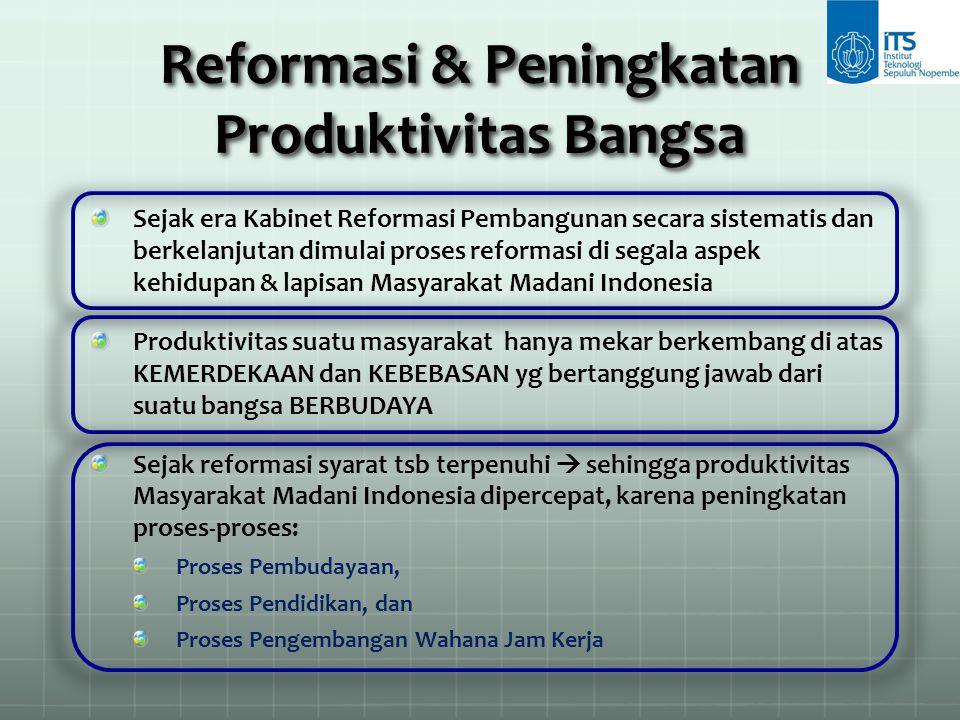 Reformasi & Peningkatan Produktivitas Bangsa Sejak era Kabinet Reformasi Pembangunan secara sistematis dan berkelanjutan dimulai proses reformasi di s
