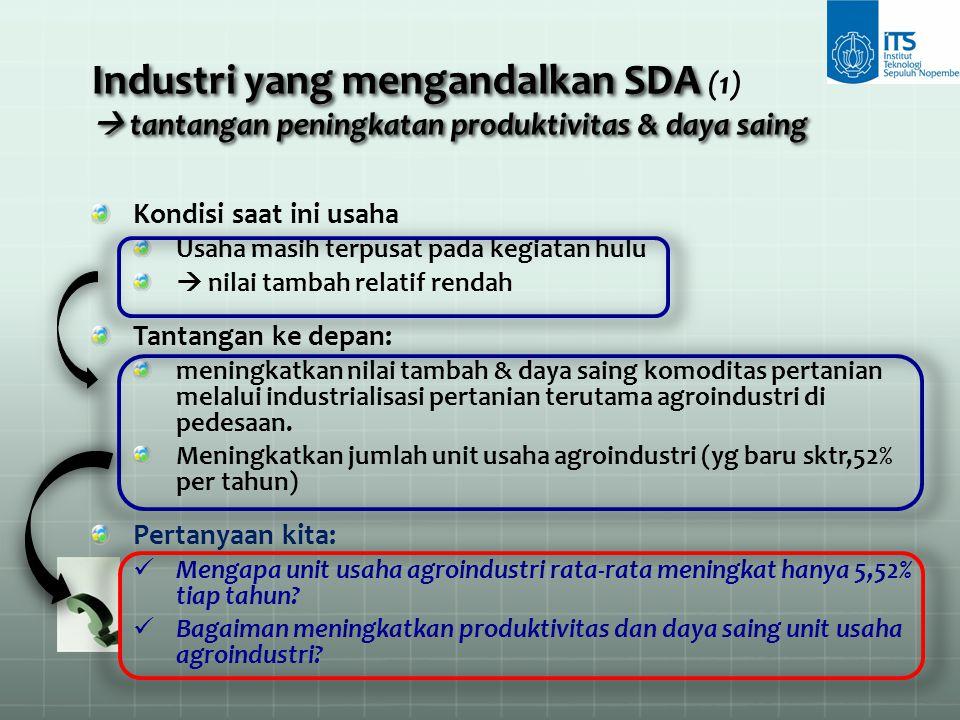 Industri yang mengandalkan SDA  tantangan peningkatan produktivitas & daya saing Industri yang mengandalkan SDA (1)  tantangan peningkatan produktiv