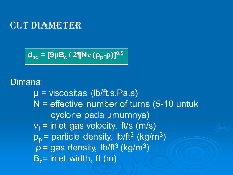 Cut Diameter Dimana: µ = viscositas (lb/ft.s.Pa.s) N = effective number of turns (5-10 untuk cyclone pada umumnya) I = inlet gas velocity, ft/s (m/s)