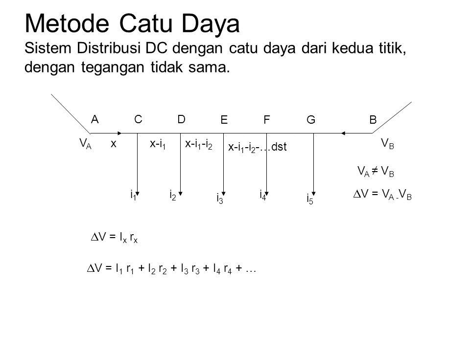 Metode Catu Daya Sistem Distribusi DC Ring A B C VAVA VAVA BC V A = V A  V = I 1 r 1 + I 2 r 2 + I 3 r 3 + I 4 r 4 + …  V = I x r x