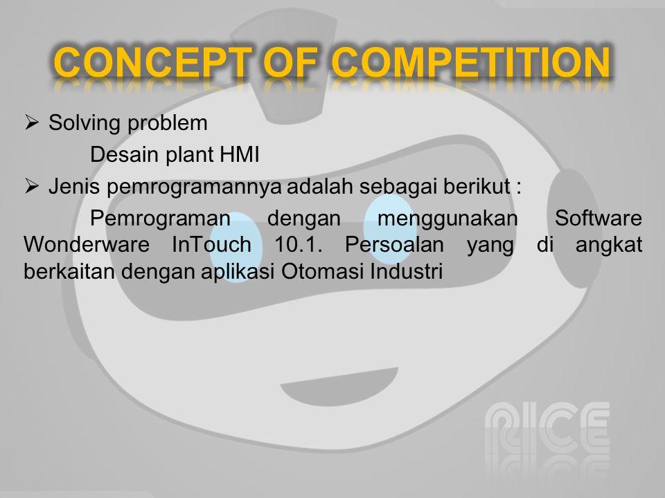  Solving problem Desain plant HMI  Jenis pemrogramannya adalah sebagai berikut : Pemrograman dengan menggunakan Software Wonderware InTouch 10.1.