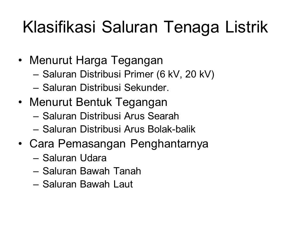 Klasifikasi Saluran Tenaga Listrik Menurut Harga Tegangan –Saluran Distribusi Primer (6 kV, 20 kV) –Saluran Distribusi Sekunder.