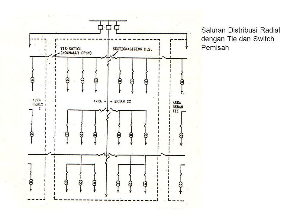 Saluran Distribusi Radial dengan Tie dan Switch Pemisah
