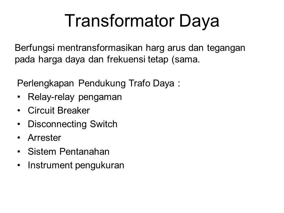 Transformator Daya Berfungsi mentransformasikan harg arus dan tegangan pada harga daya dan frekuensi tetap (sama. Perlengkapan Pendukung Trafo Daya :