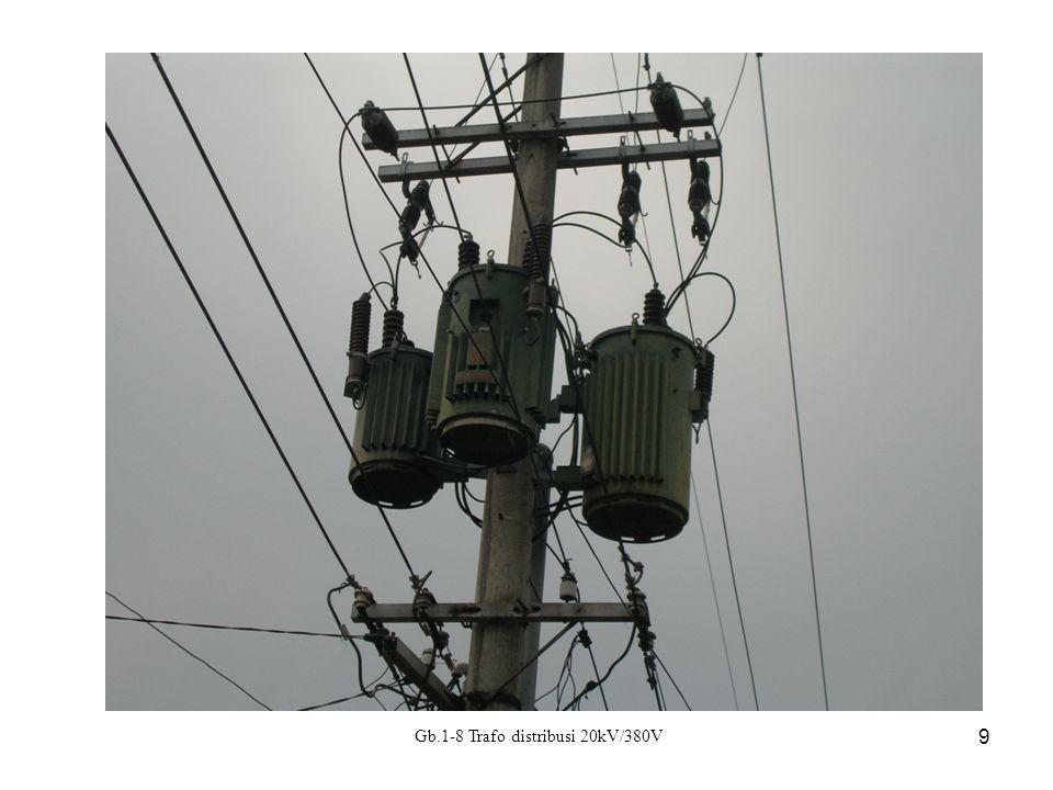 Transformator Arus Berfungsi mentransformasikan harga arus (dari harga yang besar ke harga yang diinginkan), untuk keperlluan pengukuran dan pendeteksian.