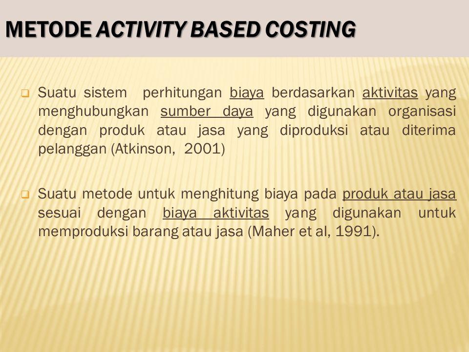 METODE ACTIVITY BASED COSTING  Suatu sistem perhitungan biaya berdasarkan aktivitas yang menghubungkan sumber daya yang digunakan organisasi dengan p