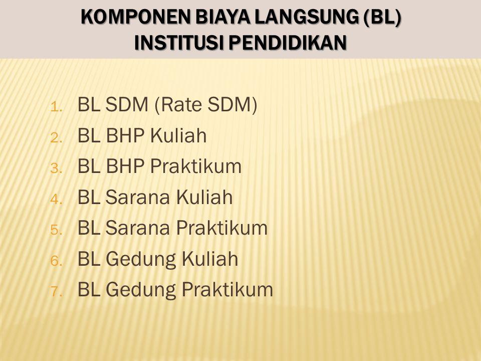 KOMPONEN BIAYA LANGSUNG (BL) INSTITUSI PENDIDIKAN 1. BL SDM (Rate SDM) 2. BL BHP Kuliah 3. BL BHP Praktikum 4. BL Sarana Kuliah 5. BL Sarana Praktikum