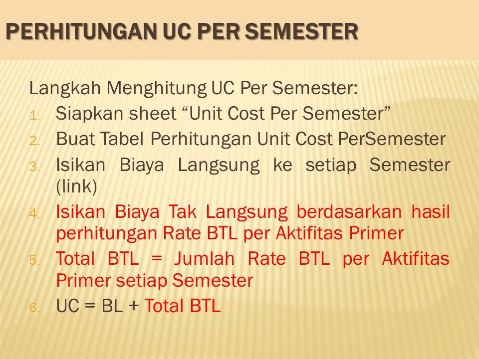 "PERHITUNGAN UC PER SEMESTER Langkah Menghitung UC Per Semester: 1. Siapkan sheet ""Unit Cost Per Semester"" 2. Buat Tabel Perhitungan Unit Cost PerSemes"