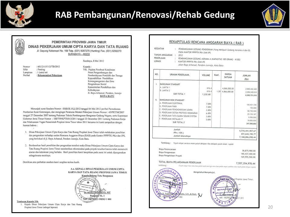POKOK BAHASAN 20 RAB Pembangunan/Renovasi/Rehab Gedung