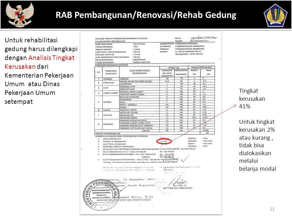 POKOK BAHASAN 21 RAB Pembangunan/Renovasi/Rehab Gedung Untuk rehabilitasi gedung harus dilengkapi dengan Analisis Tingkat Kerusakan dari Kementerian P