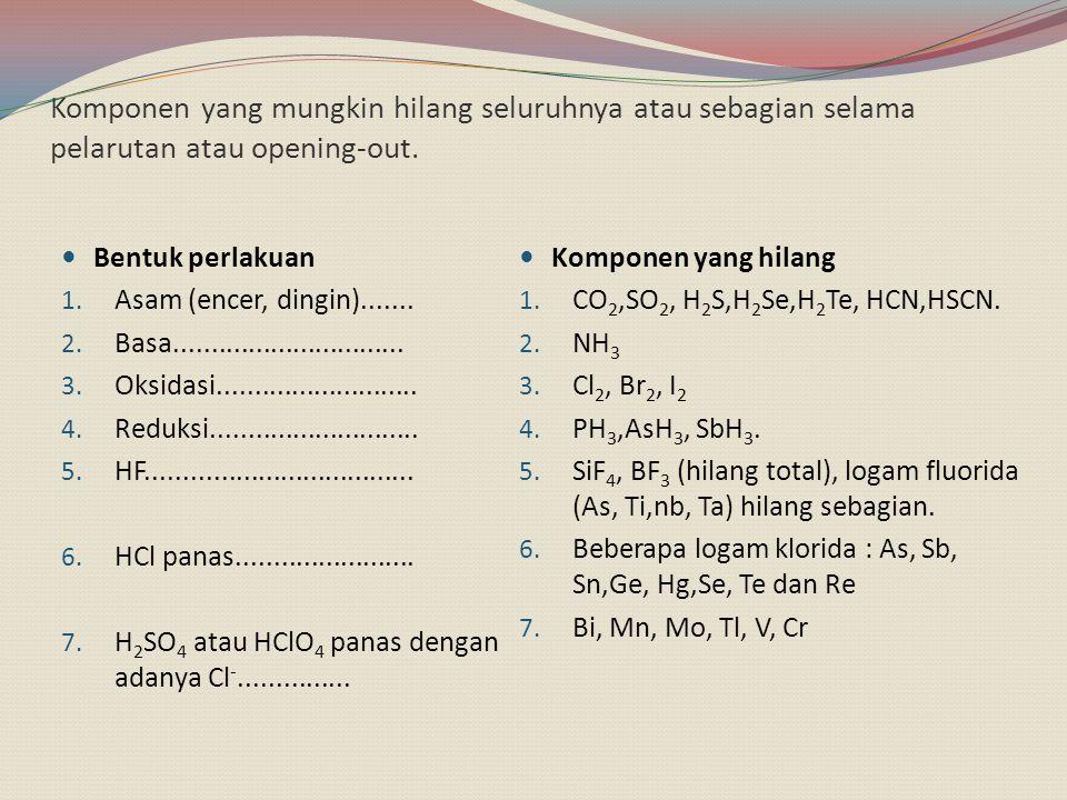 8.H 2 SO 4 atau HClO 4 panas... 9. Larutan berair asam panas....