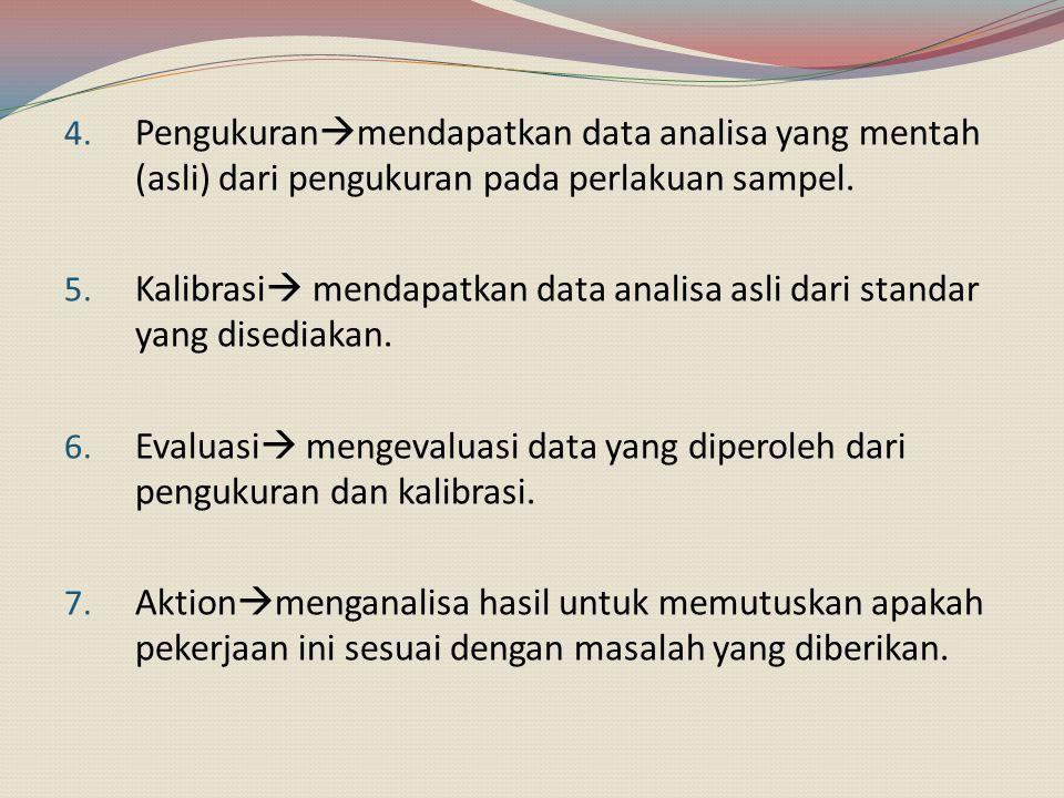 EFISIENSI ANALISA Metode analisa dipilih sesuai dengan tujuan analisa serta pretreatment (perlakuan awal ) sampel singkat dan sederhana.