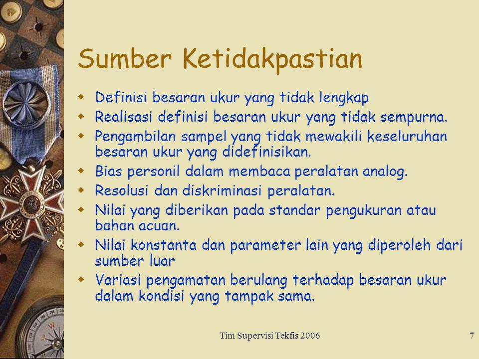 Tim Supervisi Tekfis 20067 Sumber Ketidakpastian  Definisi besaran ukur yang tidak lengkap  Realisasi definisi besaran ukur yang tidak sempurna.  P