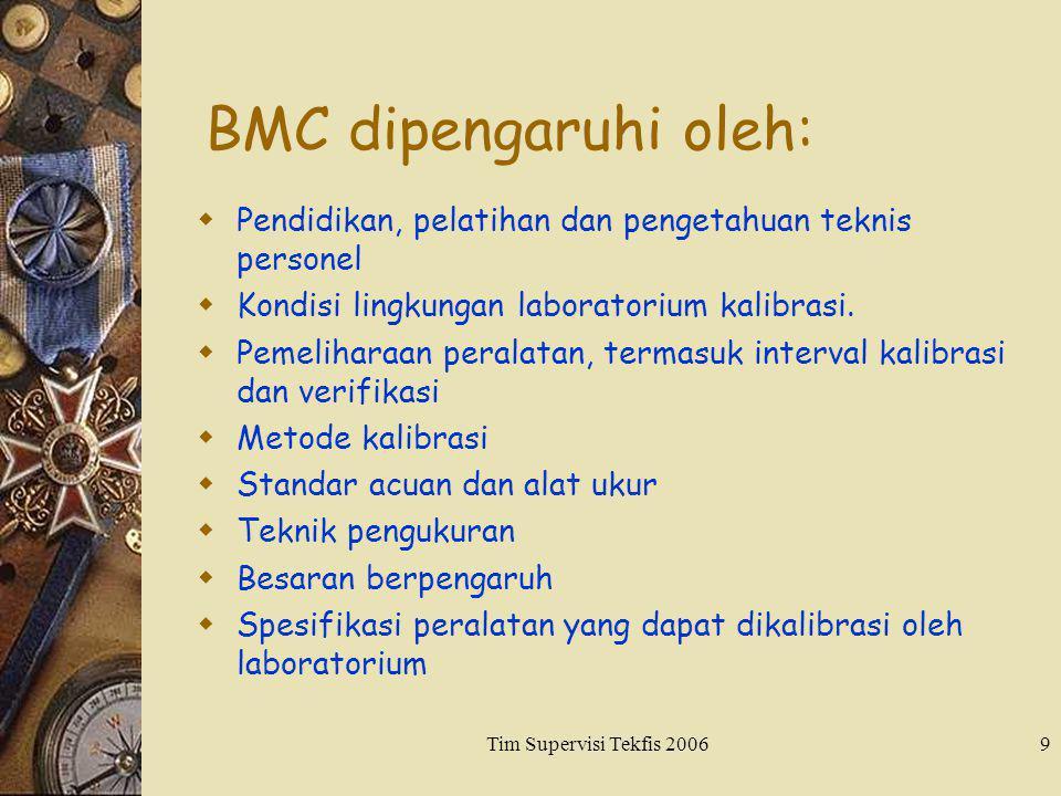 Tim Supervisi Tekfis 20069 BMC dipengaruhi oleh:  Pendidikan, pelatihan dan pengetahuan teknis personel  Kondisi lingkungan laboratorium kalibrasi.