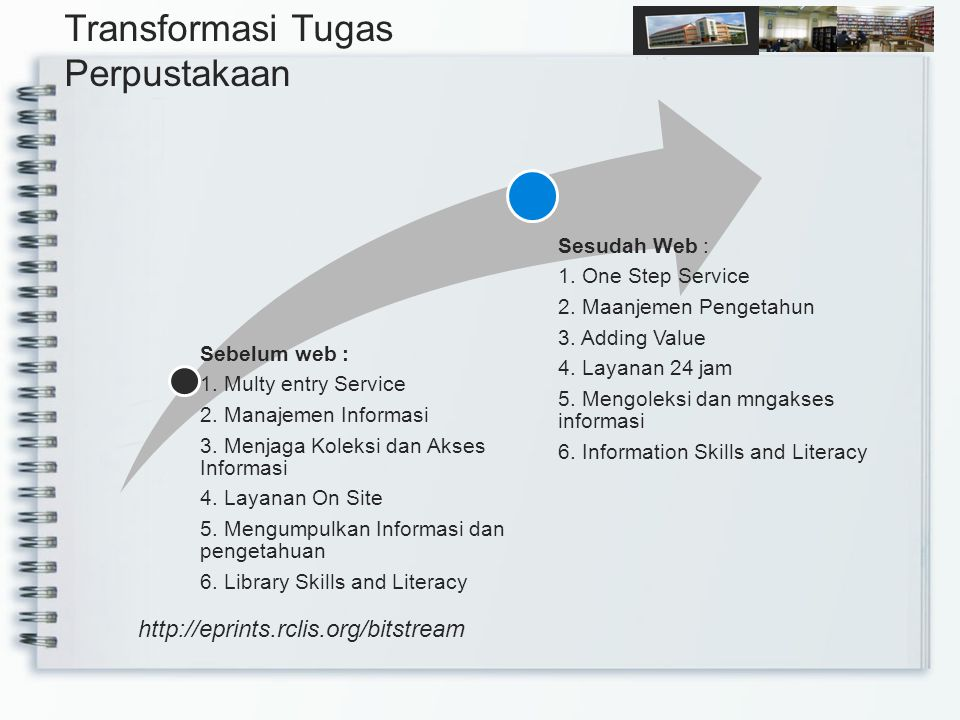 Sebelum web : 1. Multy entry Service 2. Manajemen Informasi 3. Menjaga Koleksi dan Akses Informasi 4. Layanan On Site 5. Mengumpulkan Informasi dan pe