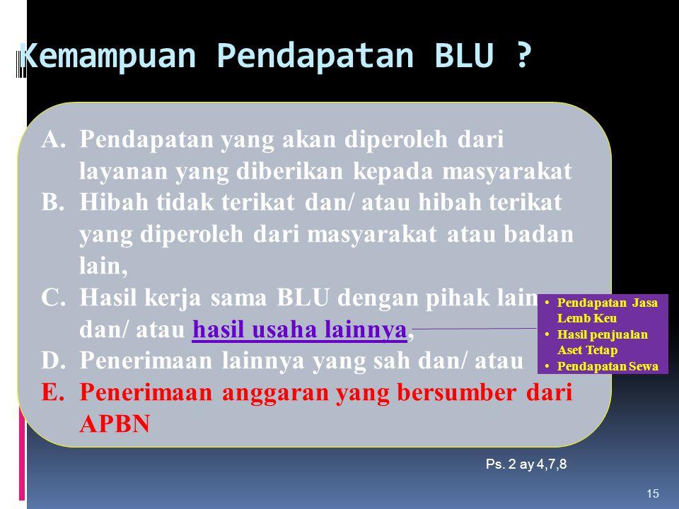 Kemampuan Pendapatan BLU ? 15 A.Pendapatan yang akan diperoleh dari layanan yang diberikan kepada masyarakat B.Hibah tidak terikat dan/ atau hibah ter