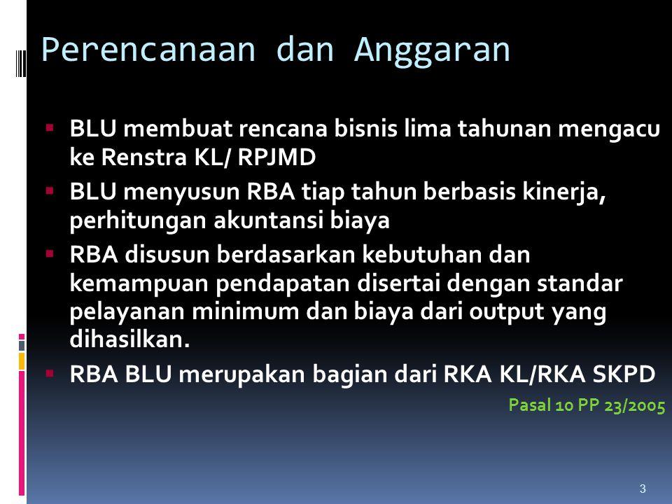 Perencanaan dan Anggaran  BLU membuat rencana bisnis lima tahunan mengacu ke Renstra KL/ RPJMD  BLU menyusun RBA tiap tahun berbasis kinerja, perhit