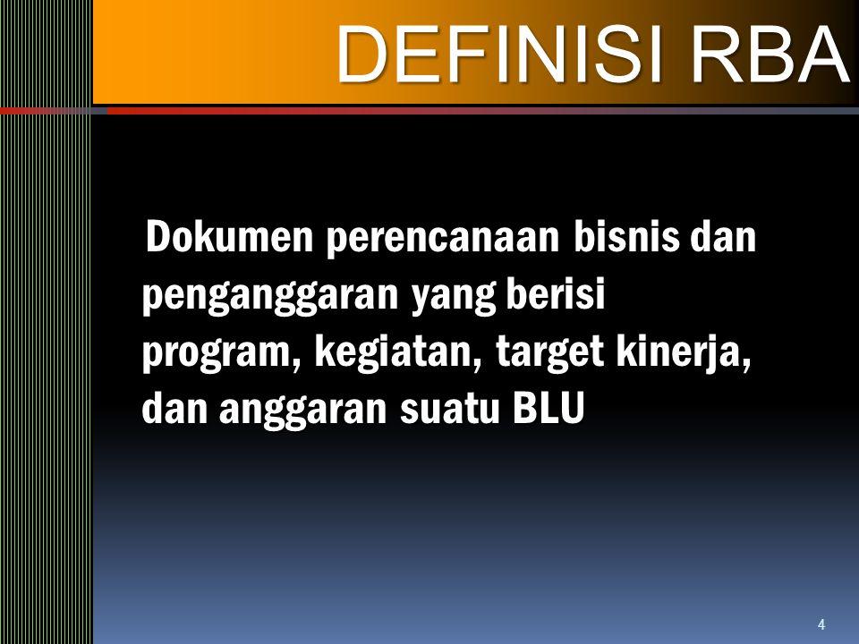 Kemampuan Pendapatan BLU .