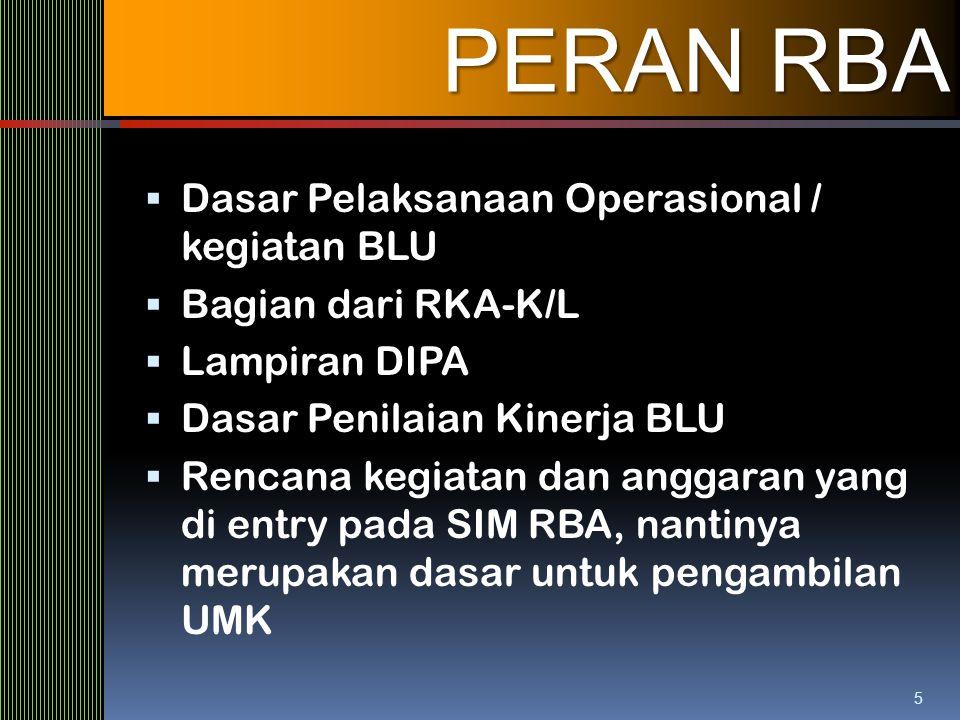 5 PERAN RBA  Dasar Pelaksanaan Operasional / kegiatan BLU  Bagian dari RKA-K/L  Lampiran DIPA  Dasar Penilaian Kinerja BLU  Rencana kegiatan dan