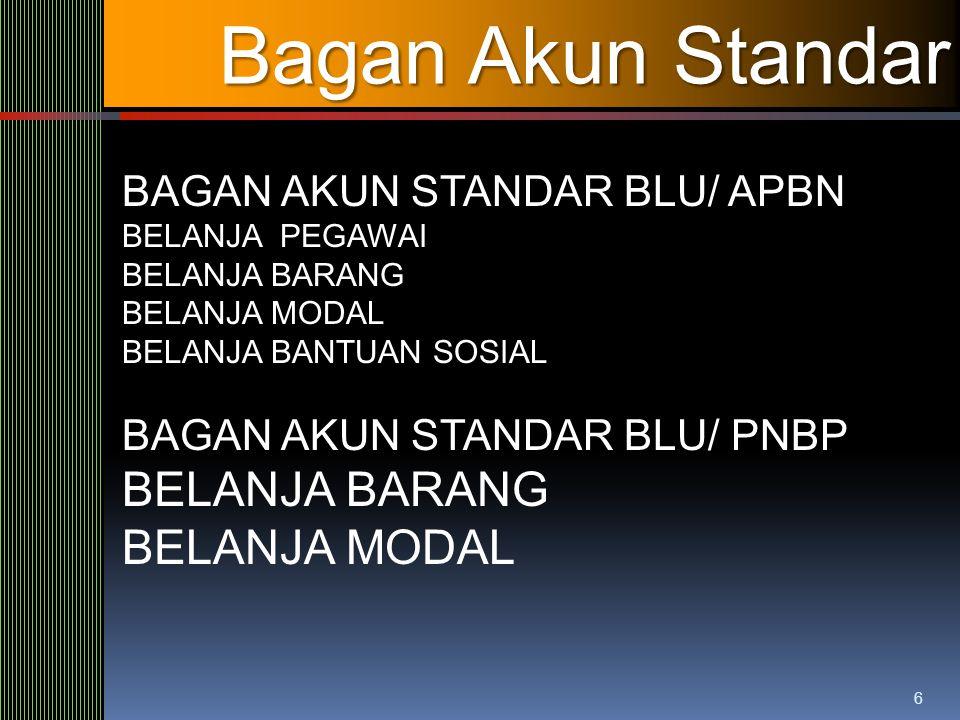 6 Bagan Akun Standar BAGAN AKUN STANDAR BLU/ APBN BELANJA PEGAWAI BELANJA BARANG BELANJA MODAL BELANJA BANTUAN SOSIAL BAGAN AKUN STANDAR BLU/ PNBP BEL