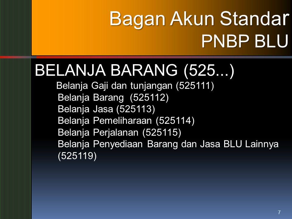 7 Bagan Akun Standa r PNBP BLU BELANJA BARANG (525...) Belanja Gaji dan tunjangan (525111) Belanja Barang (525112) Belanja Jasa (525113) Belanja Pemel