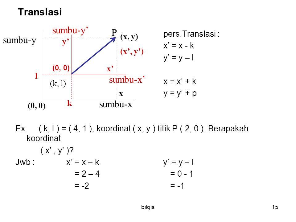 bilqis15 Translasi pers.Translasi : x' = x - k y' = y – l x = x' + k y = y' + p Ex: ( k, l ) = ( 4, 1 ), koordinat ( x, y ) titik P ( 2, 0 ).